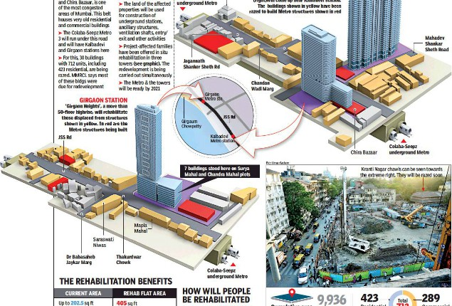 30 buildings make way for two Metro stations and three highrises